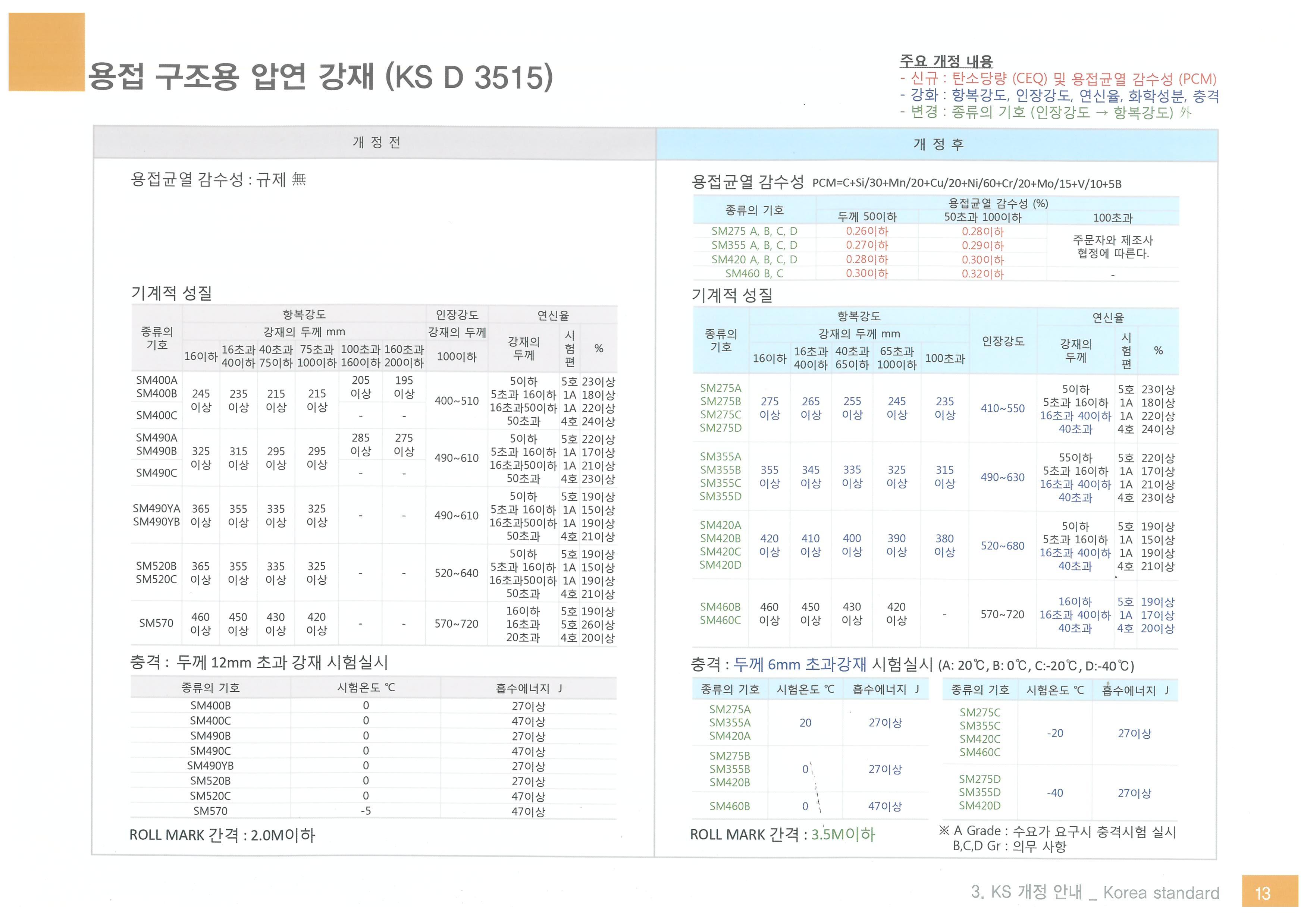 KS+강재개정_페이지_4.jpg